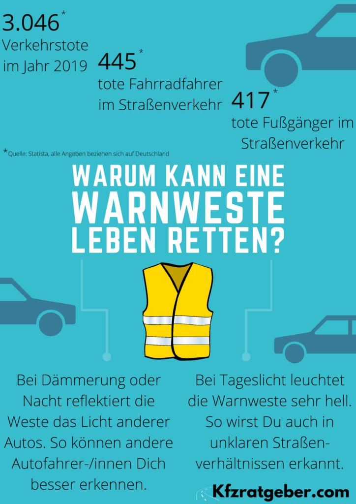 Infografik Warnweste
